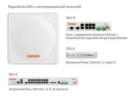 Радиоблок серии RADWIN 2000 A RW-2954-A210 для подключения внешней антенны (2x N-type), поддержка в